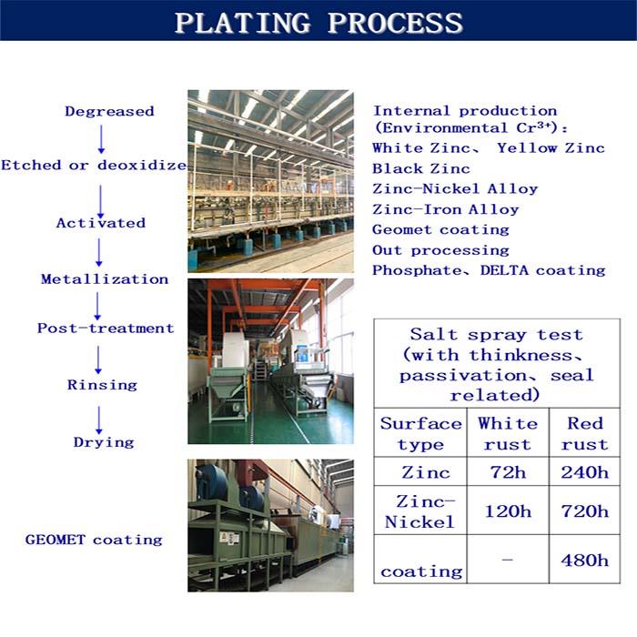 Production equipment6